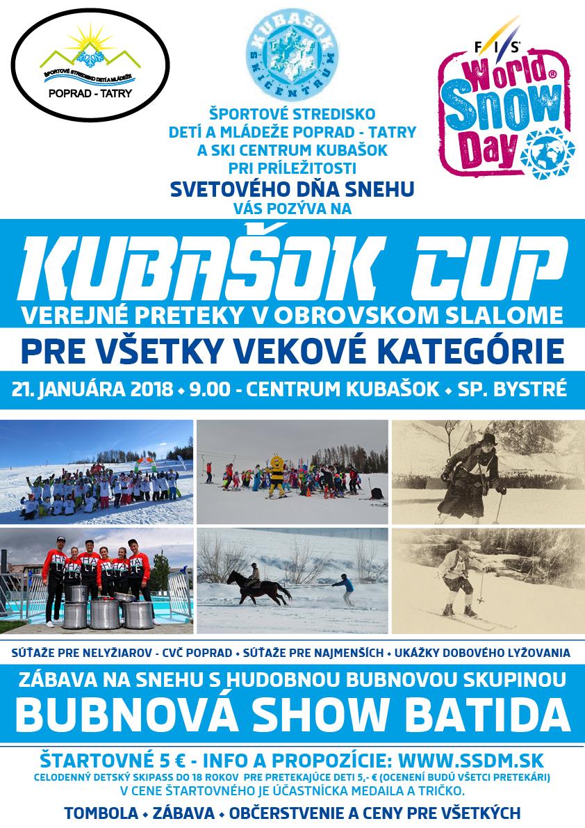 Kubašok Cup 2018